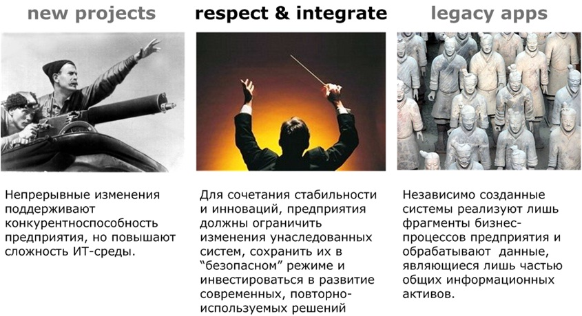 respect-and-integrate