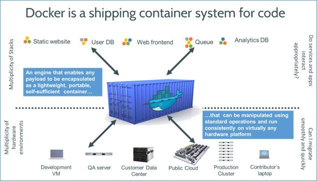 docker_container