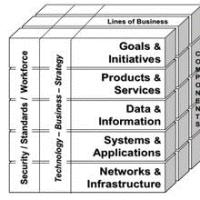 Микросервисы в контексте корпоративной архитектуры