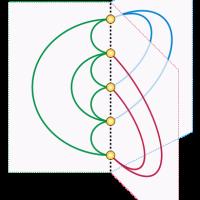 Концептуальная карта и методы её визуализации